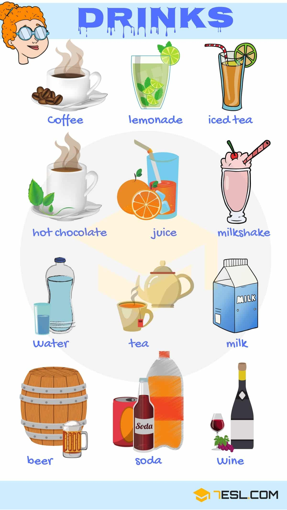 Types Of Food And Drinks With Pictures Food Vocabulary