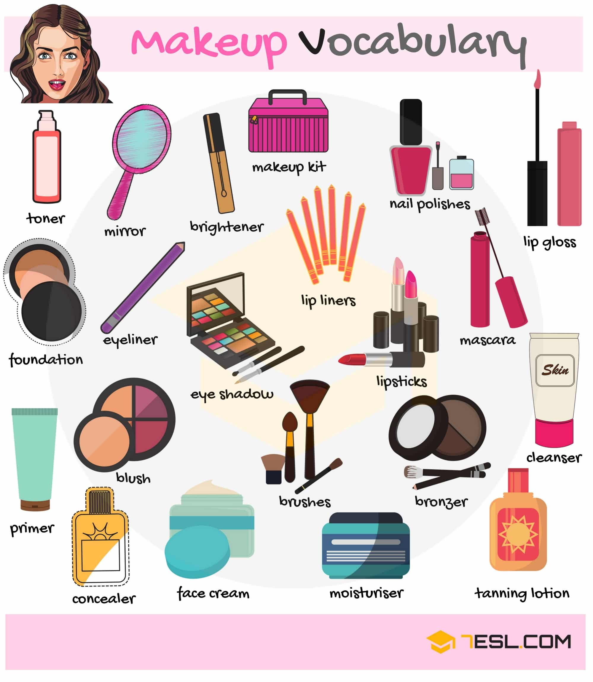 Makeup And Cosmetics Vocabulary In English With Picture