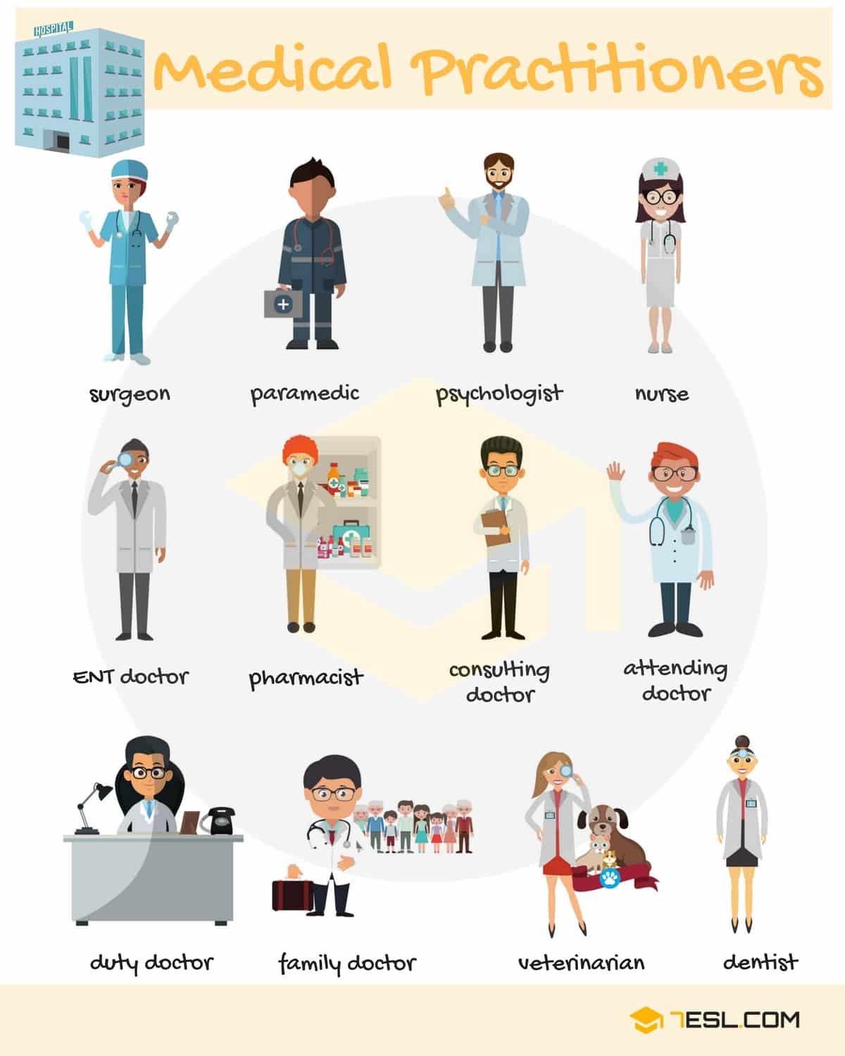 Health Vocabulary Health And Healthcare In English