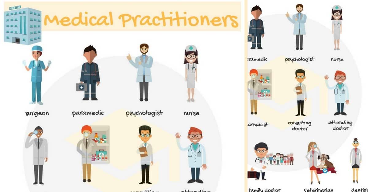 Types Of Doctors Doctor Names List With Pictures 7 E S L