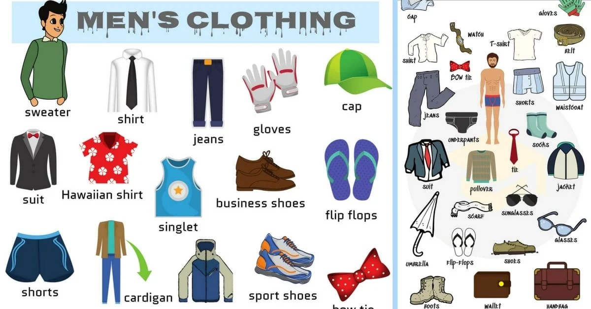 Mens Clothing Vocabulary Names of Clothes with Pictures  7 E S L