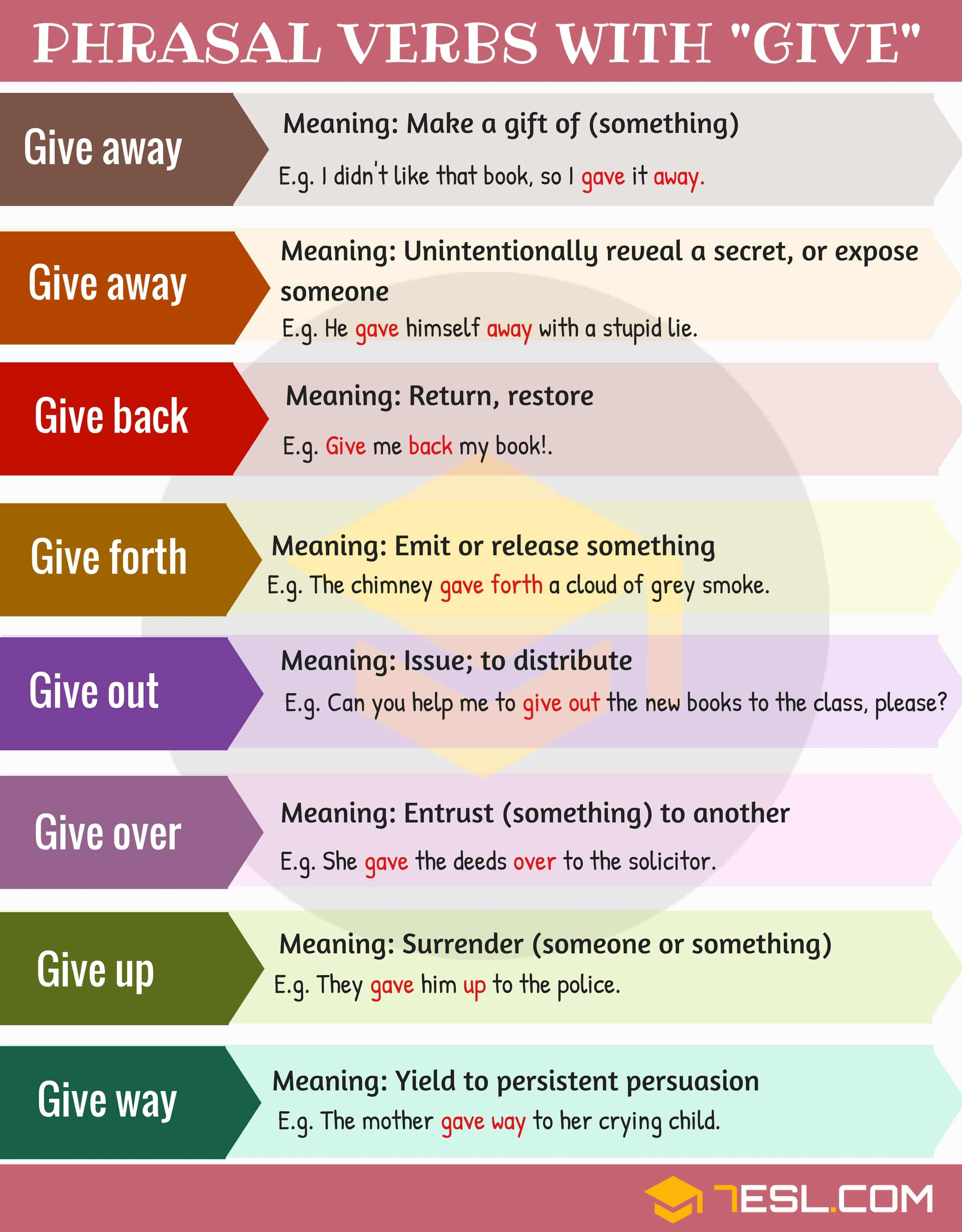 Phrasal Verbs With Give Give Away Give Forth Give Out