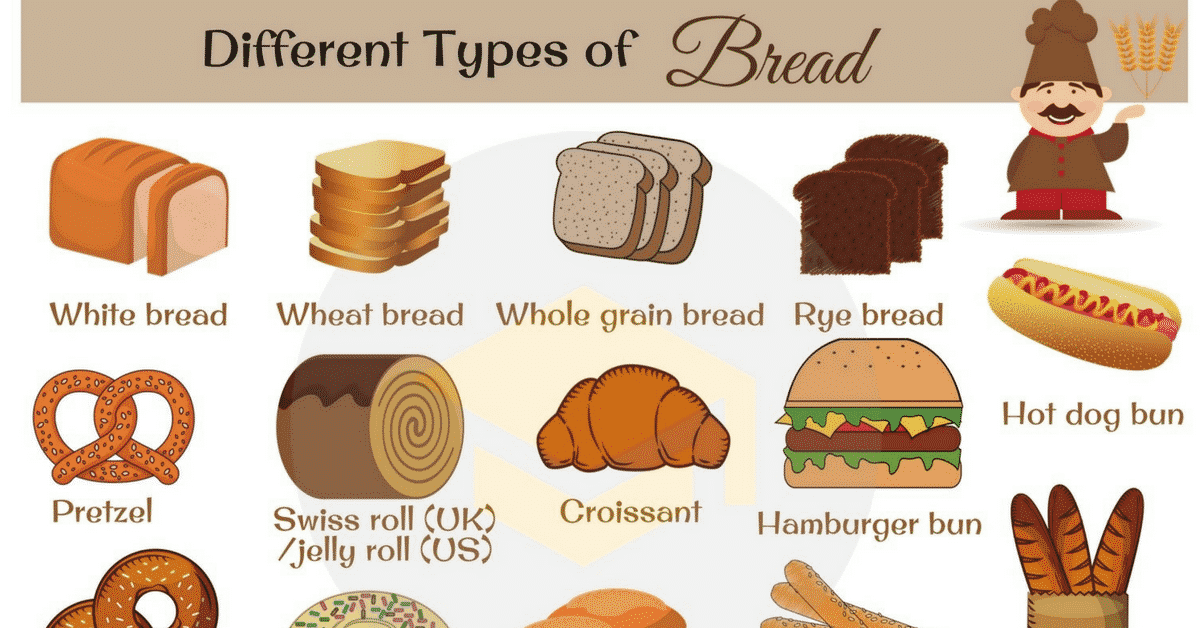 Different Types of Bread  Useful Bread Names with Pictures  7 E S L