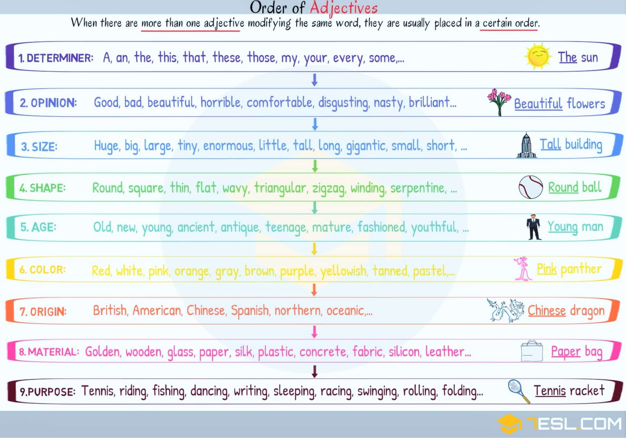 English Adjectives A Complete Grammar Guide