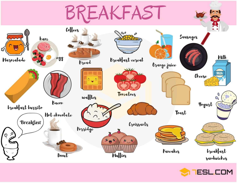 Breakfast Food List Useful List Of Breakfast Foods