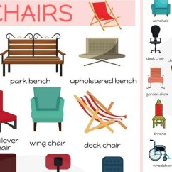 Sofa Parts Names Converts To Queen Bed Chairs Vocabulary In English | Of - 7 E S L