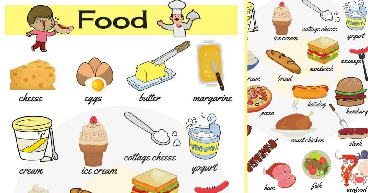 Food Vocabulary In English  Learn Food Names  7 E S L