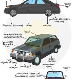 car parts names of parts of a car with pictures [ 3000 x 5000 Pixel ]