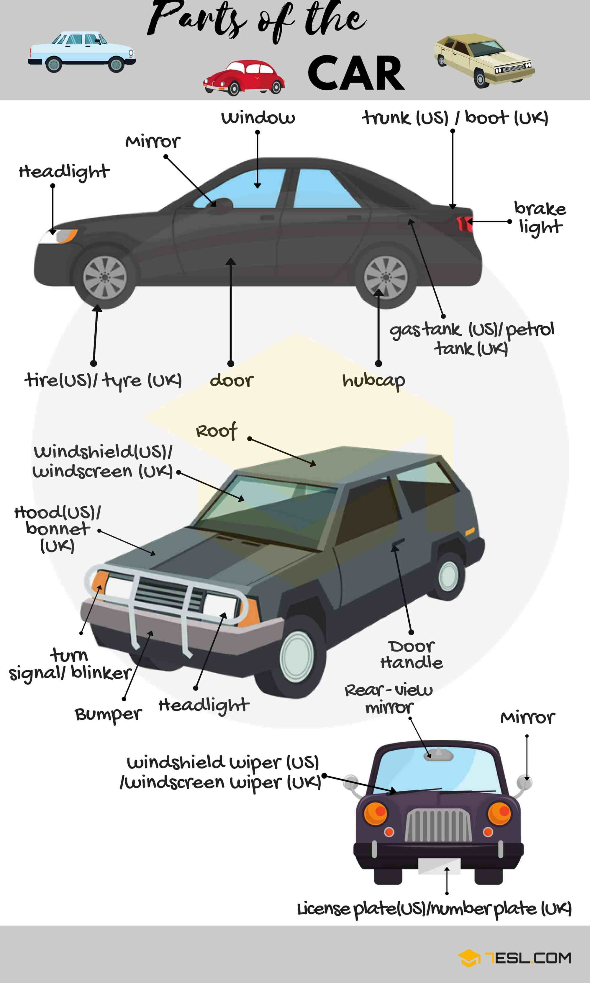 hight resolution of car parts names of parts of a car with pictures