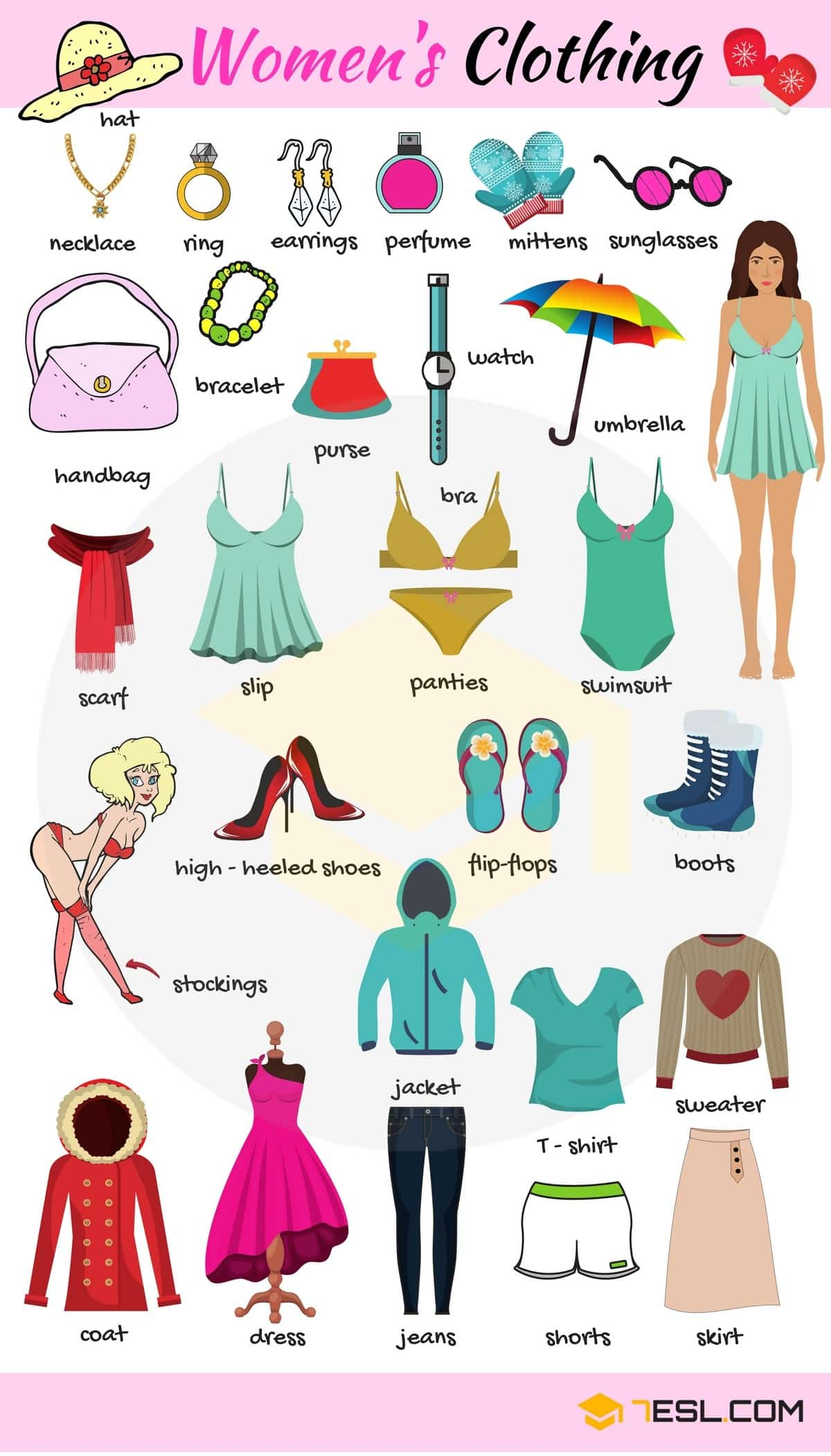 Fashion Design Vocabulary Terms