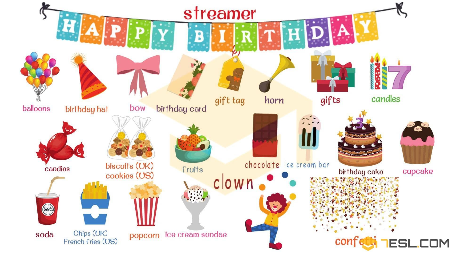 Useful Birthday Words In English Happy Birthday