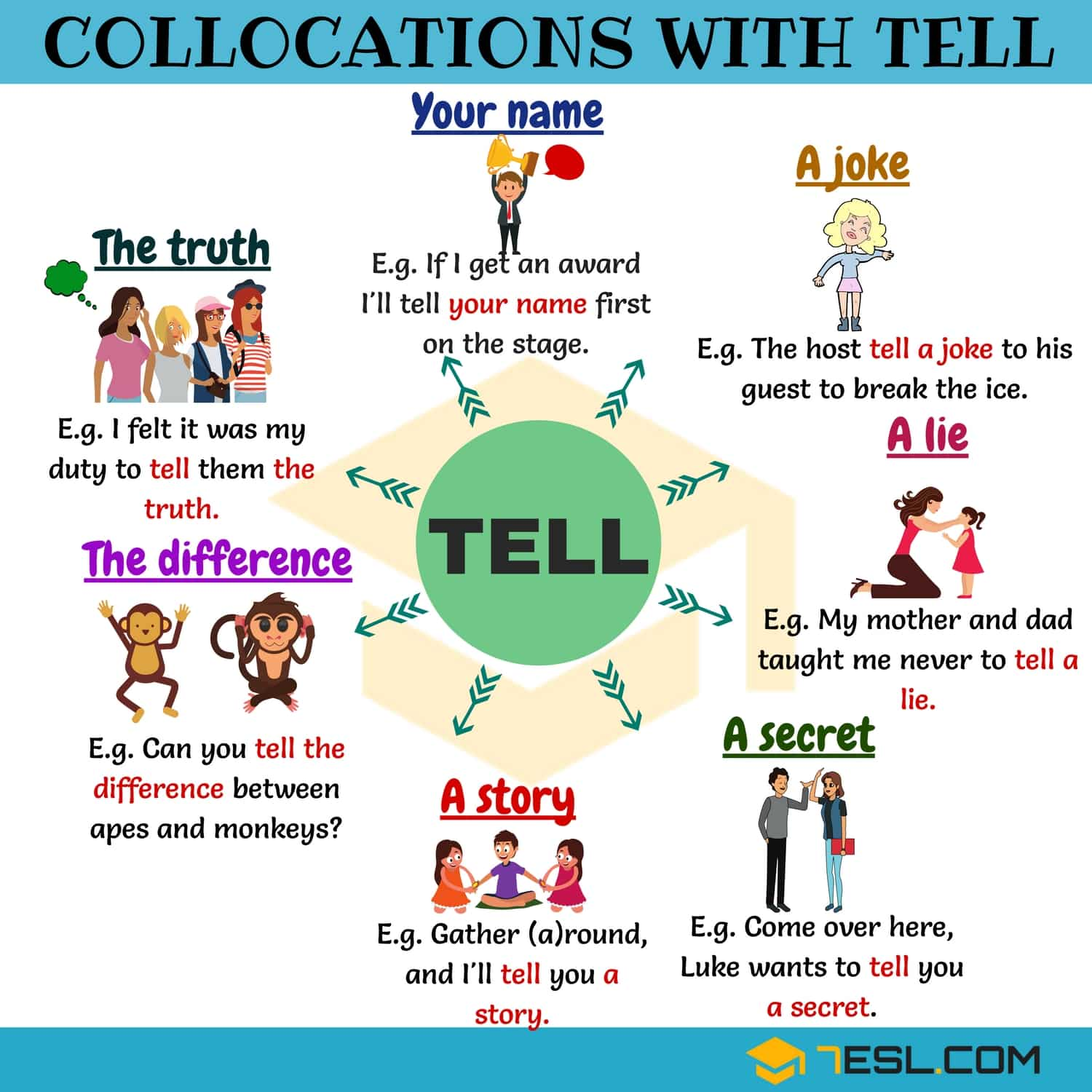 Expressions With Tell 9 Useful Collocations With Tell