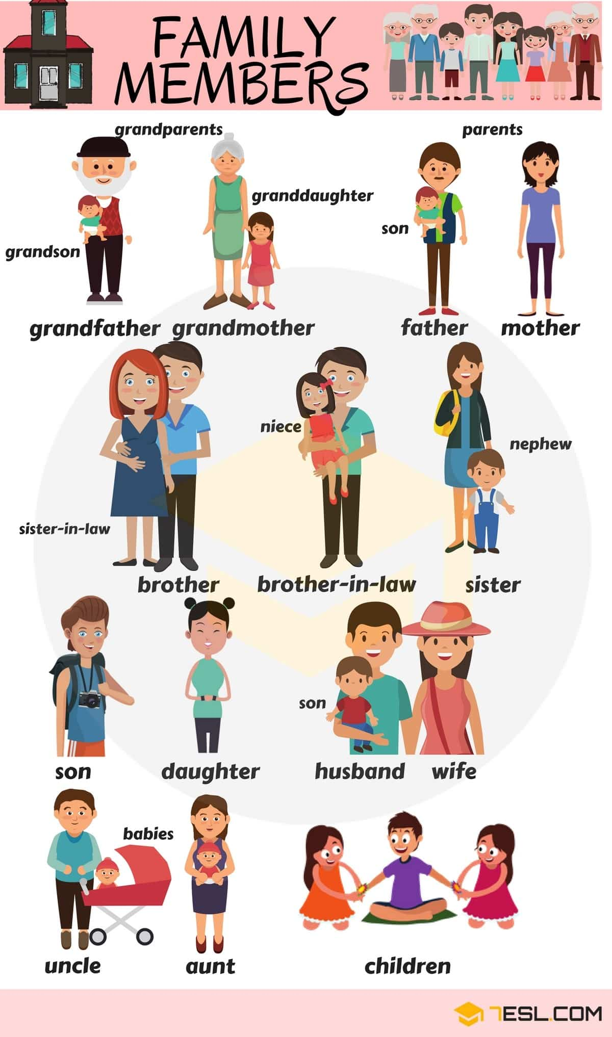 Family Relationship Chart Useful Family Tree Chart With Family Words