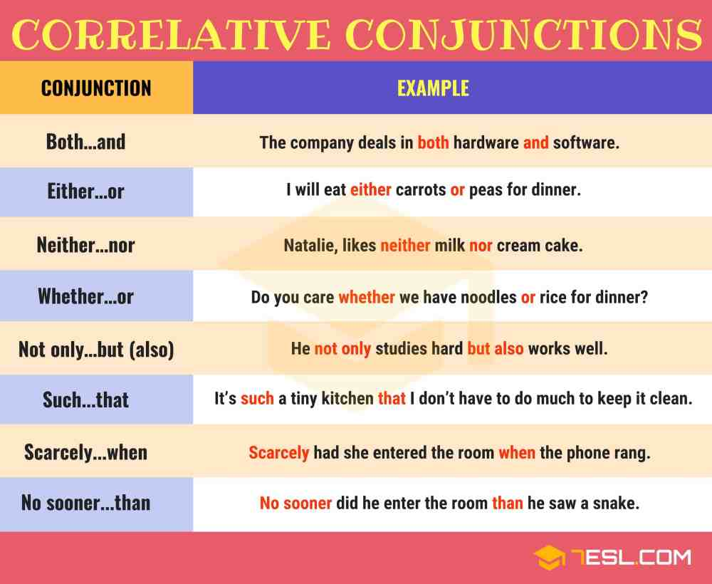 medium resolution of Correlative Conjunctions: Useful List and Examples • 7ESL
