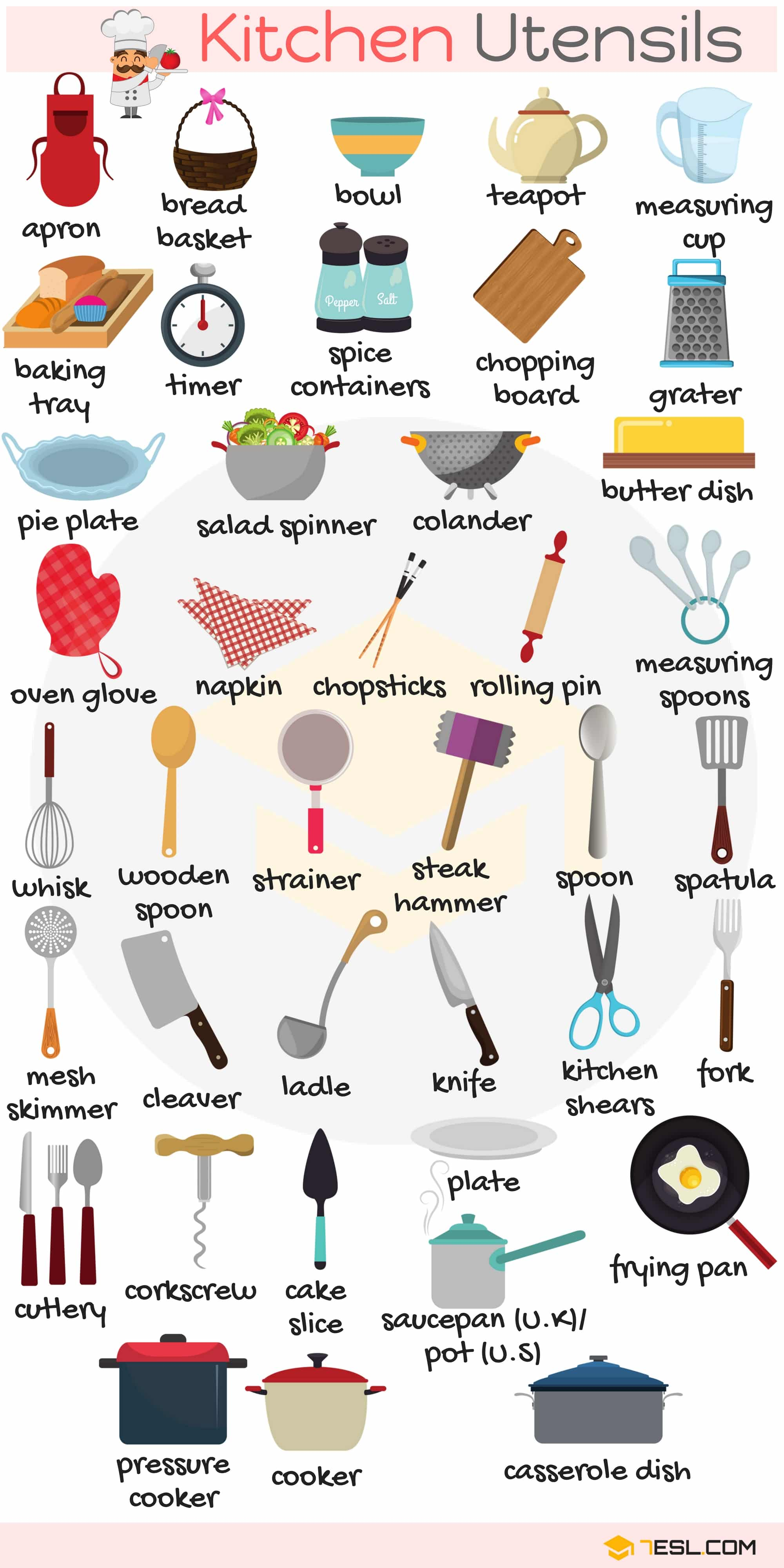 Kitchenware Kitchen Vocabulary Words With Pictures