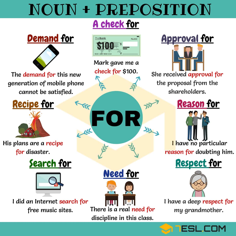 Noun For 25 Common Noun Collocations With For