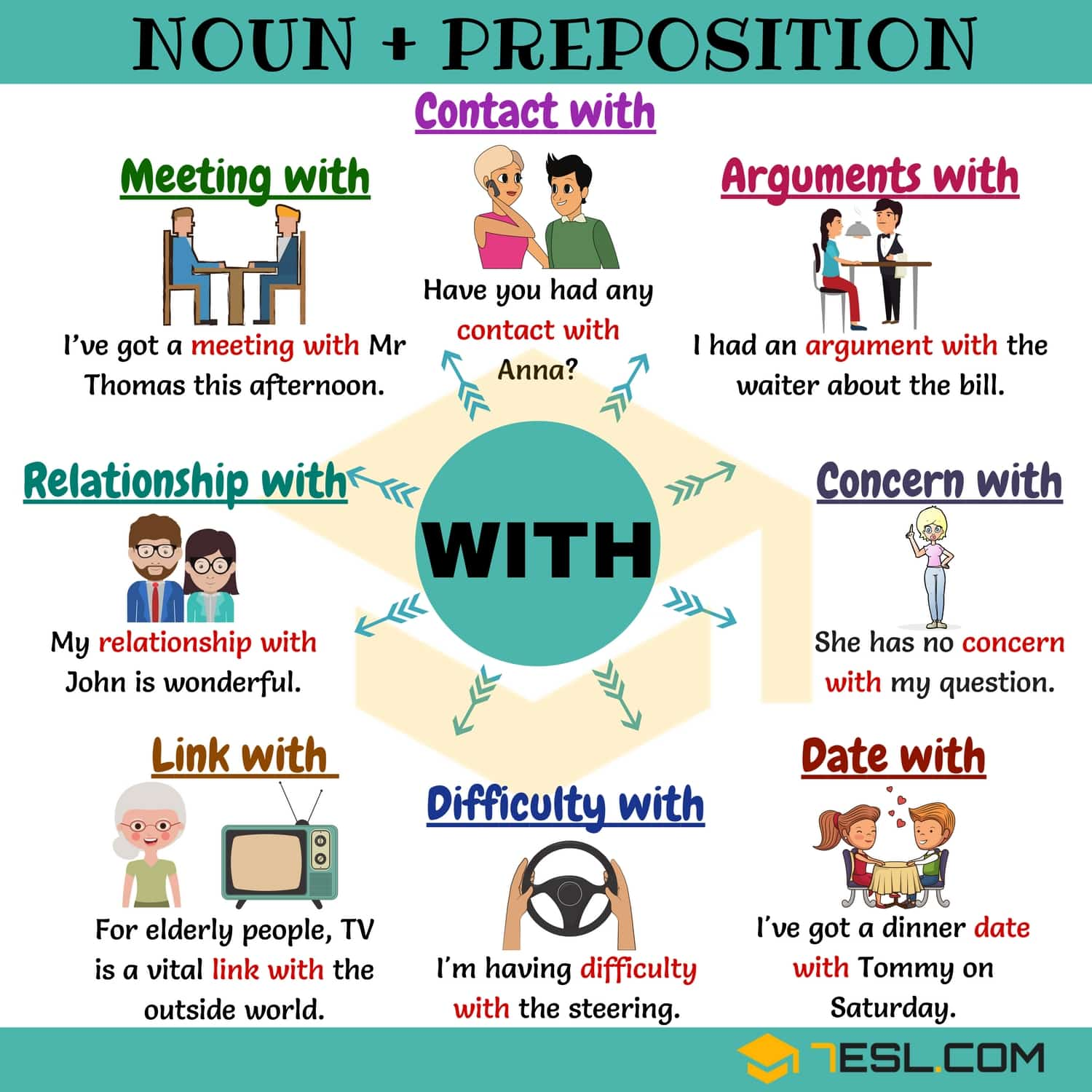Noun And Preposition With