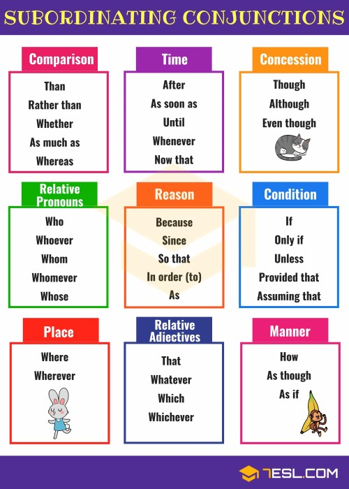small resolution of Subordinating Conjunctions: Ultimate List and Great Examples • 7ESL