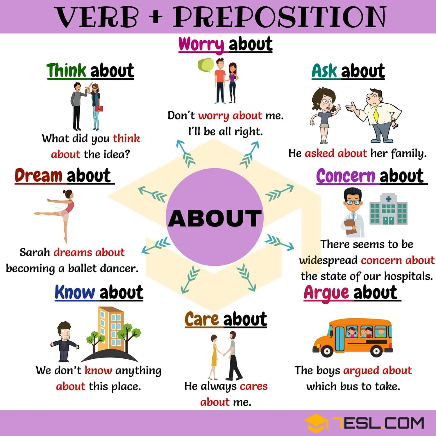Prepositions With Verbs Common Collocations With About