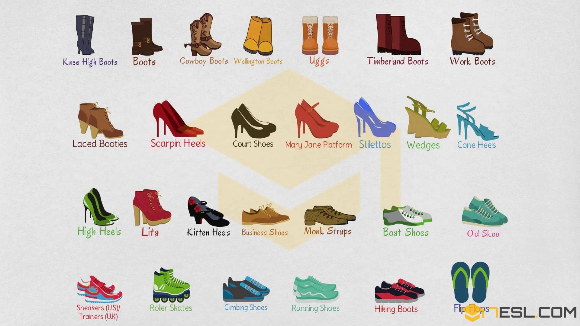Shoe Names Shoes Vocabulary Words With Pictures