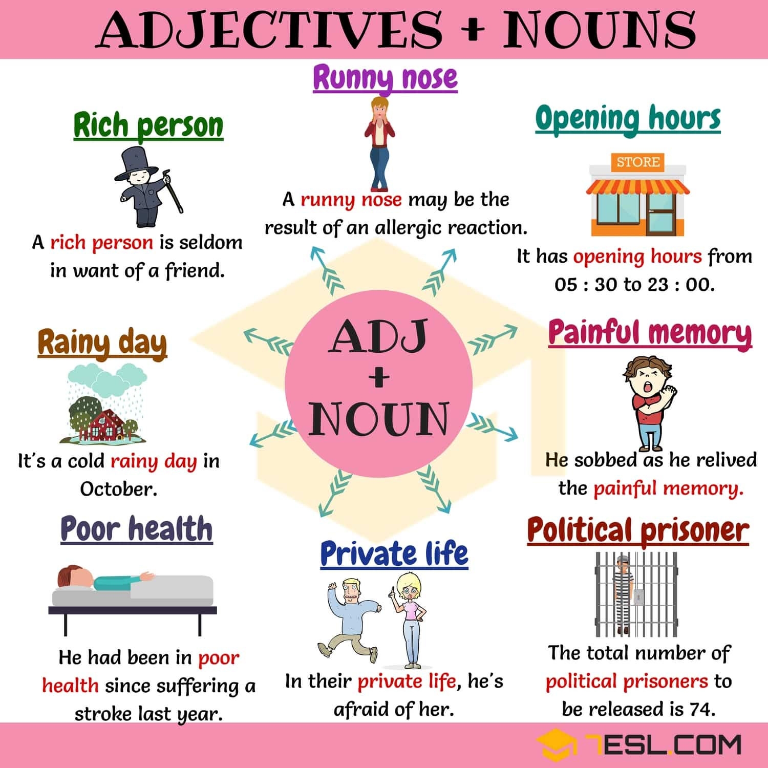 Adjectives Nouns N Z 2
