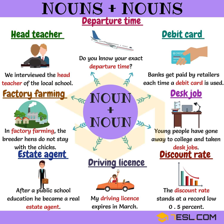 85 Useful Noun And Noun Combinations In English D O