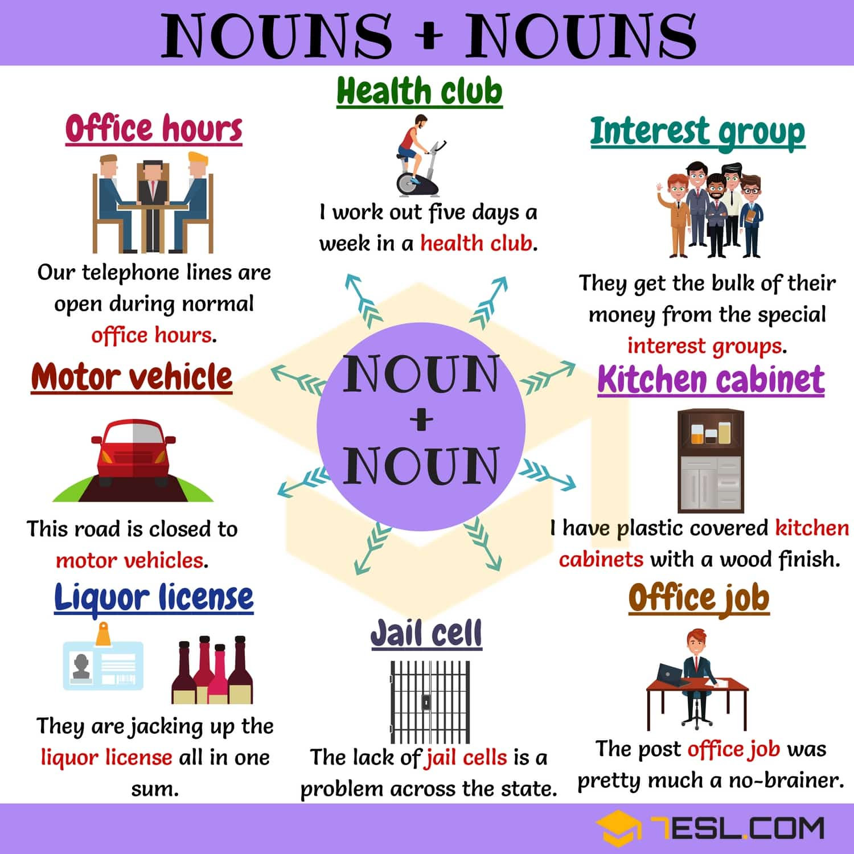 85 Useful Noun Noun Combinations In English D O