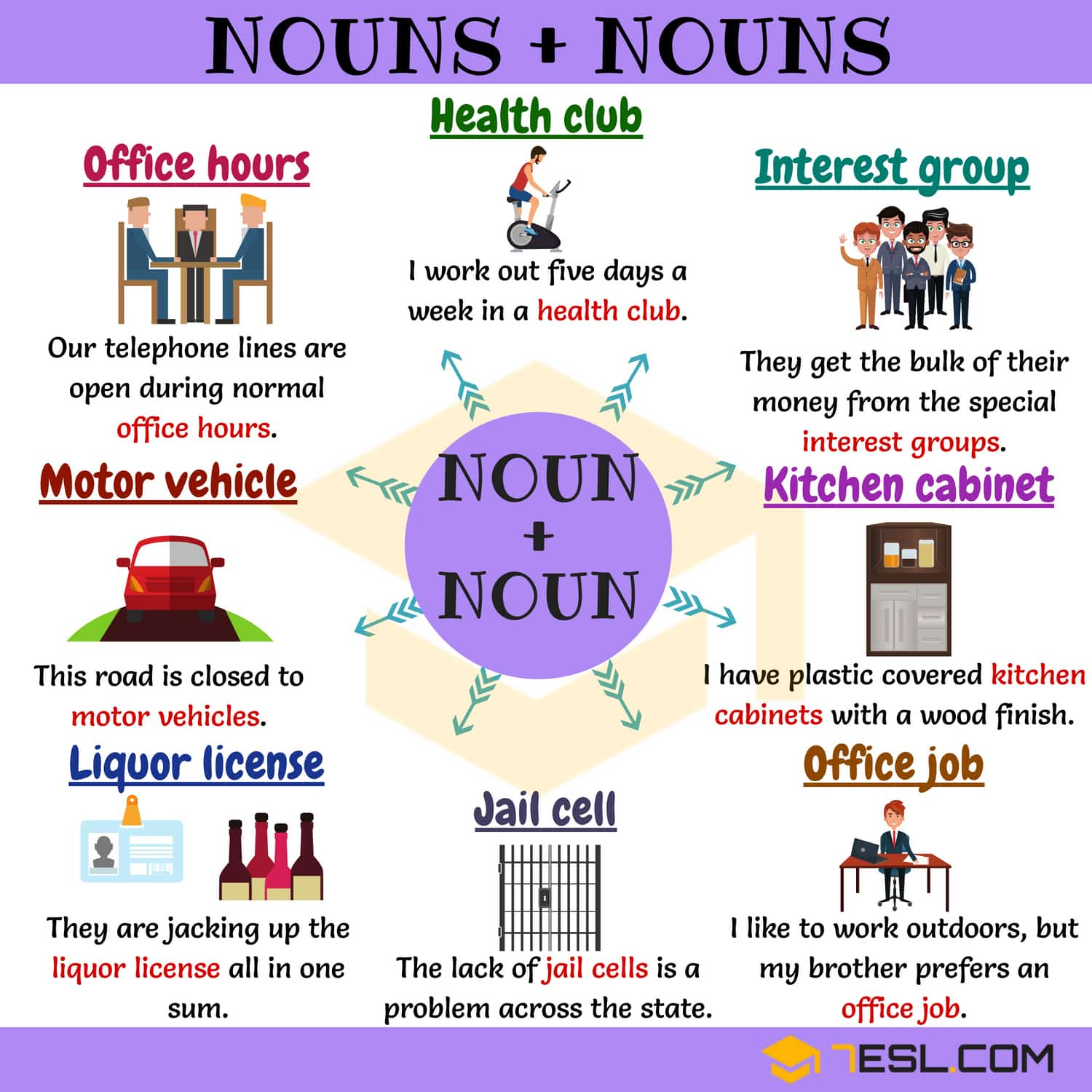 85 Useful Noun And Noun Combinations In English D O