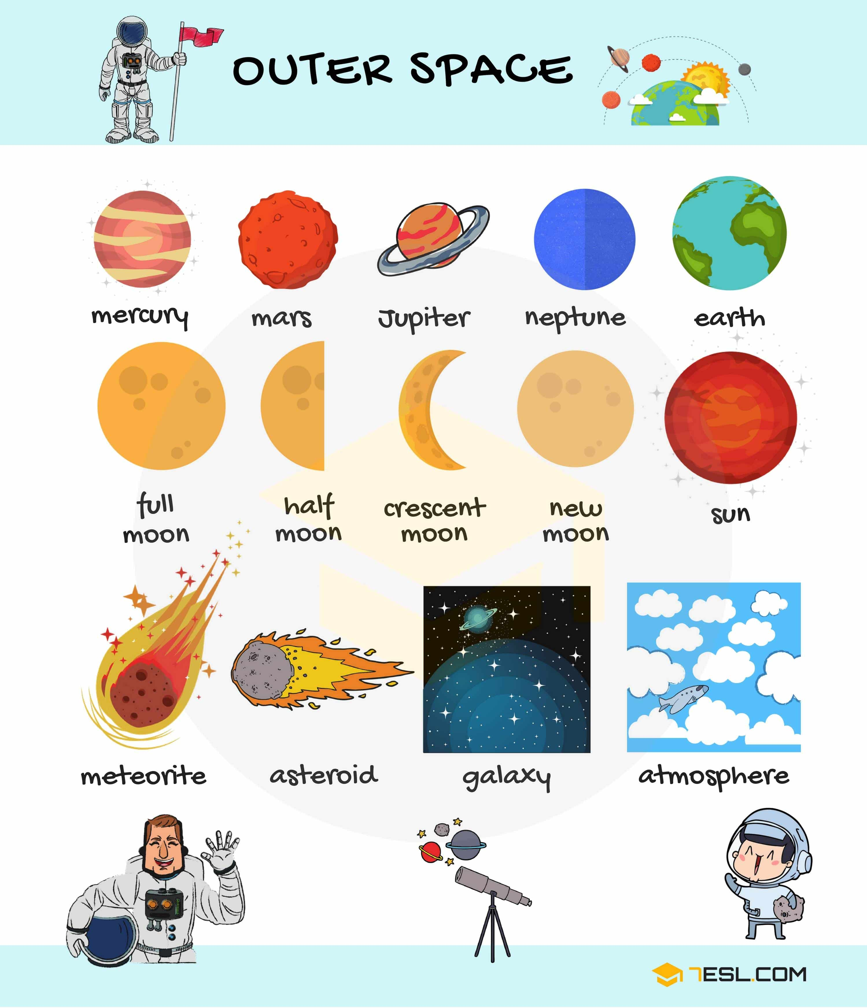 Universe And Space Vocabulary In English