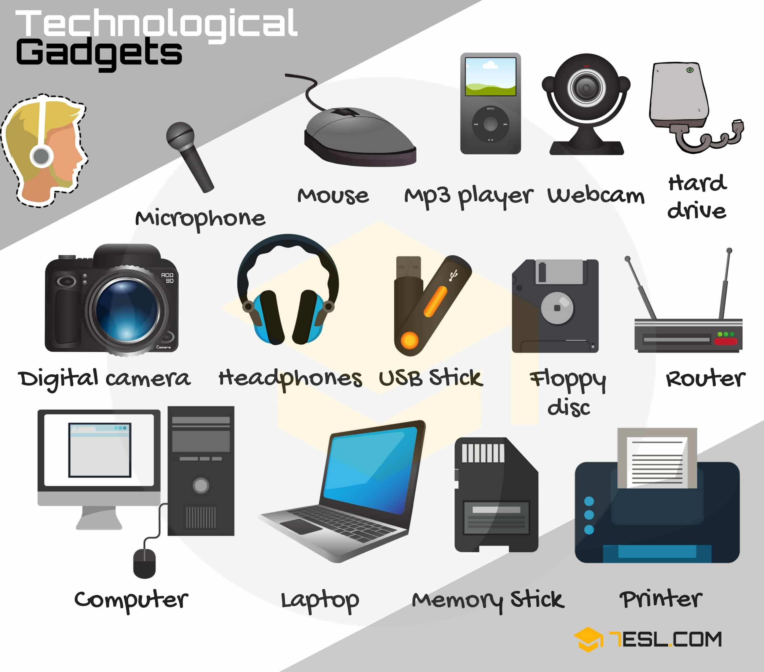 Technological Gadgets Vocabulary