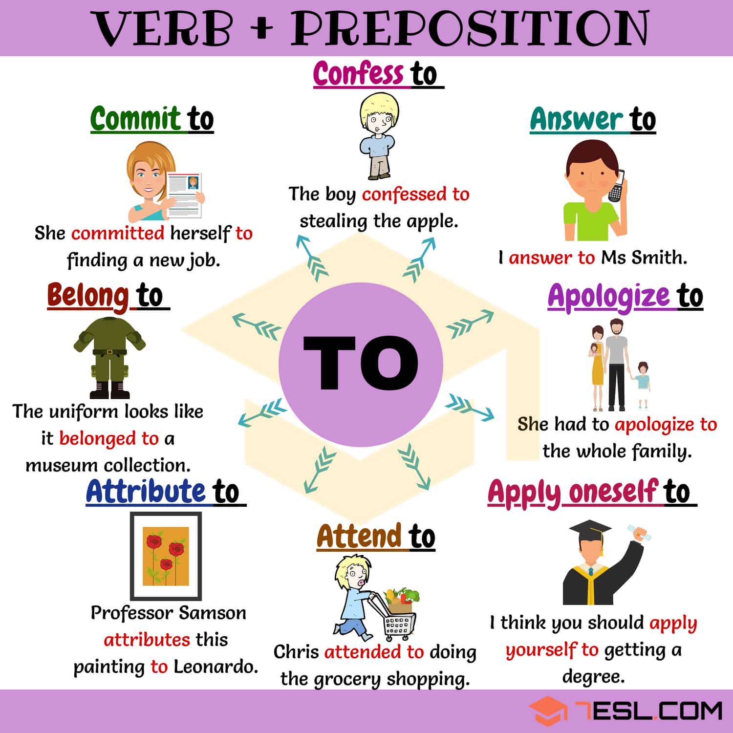 Verb To 35 Common Combinations With To