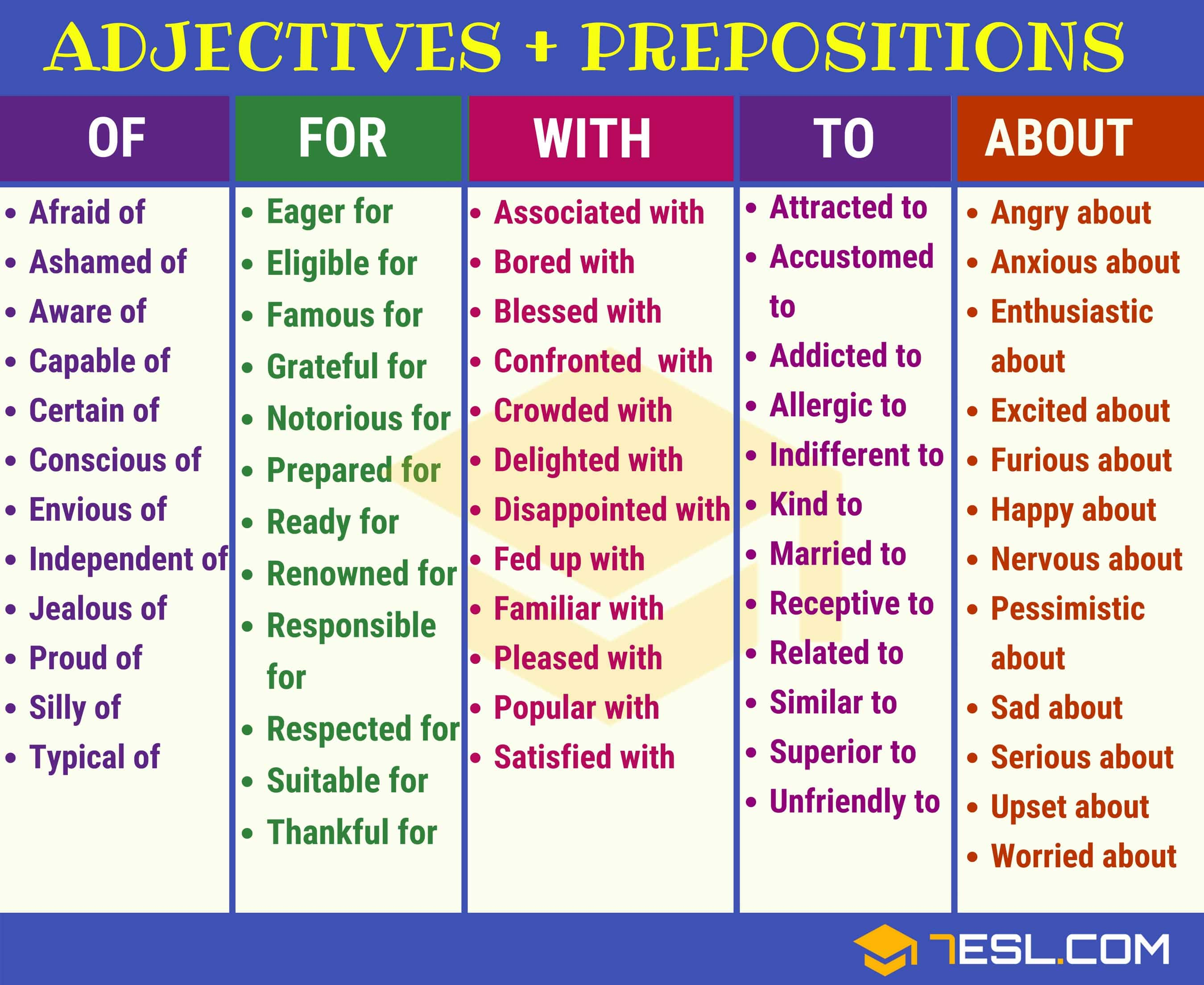 Adjectives Prepositions