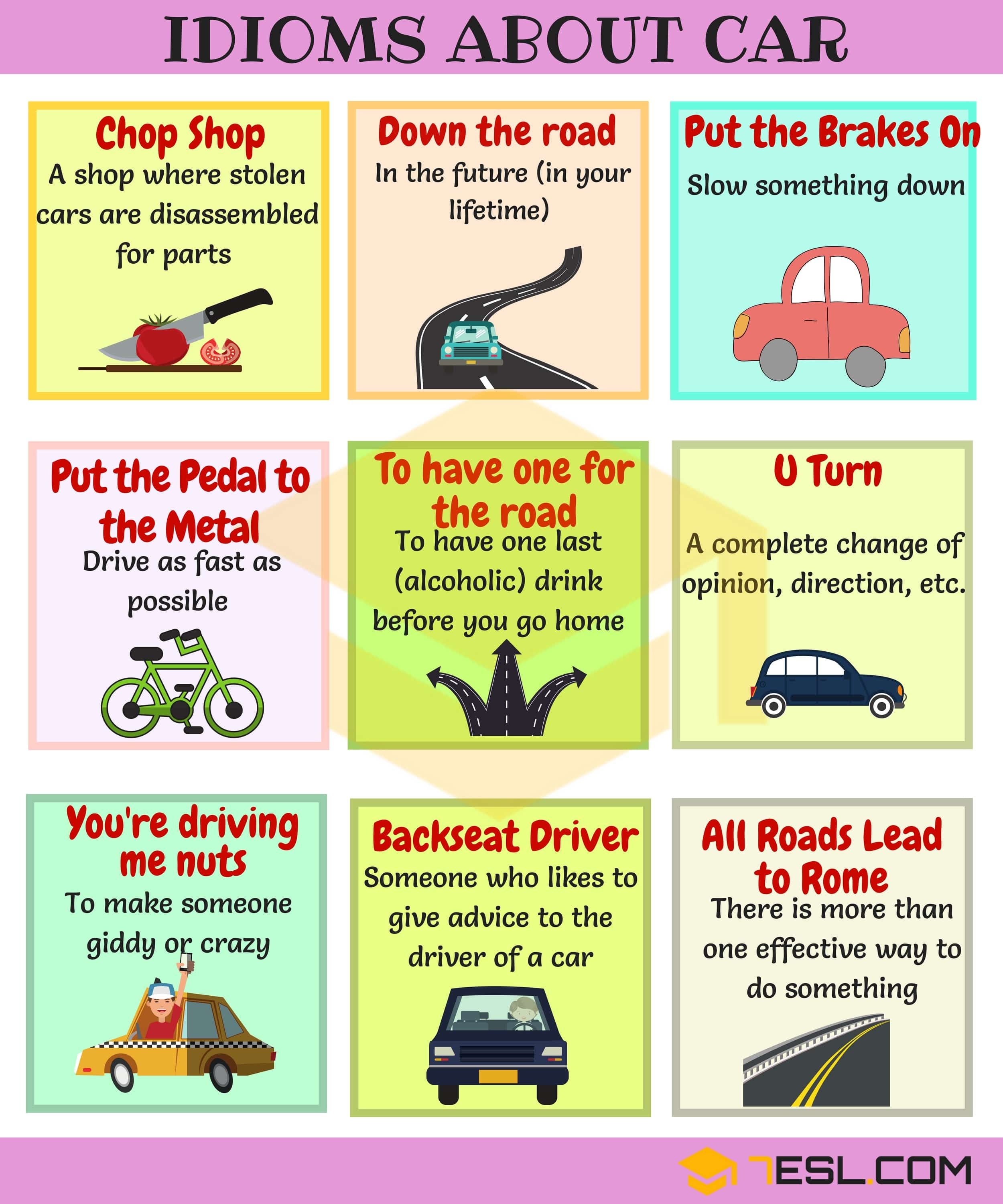 Useful Idioms About Building And Technology In English