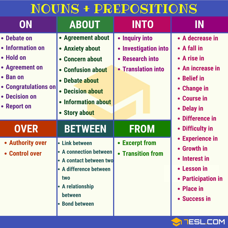 English Collocations List Of Common Collocations