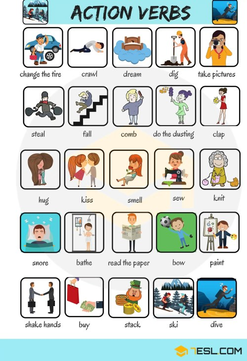 small resolution of Action Verbs: List of 50 Common Action Verbs with Pictures • 7ESL
