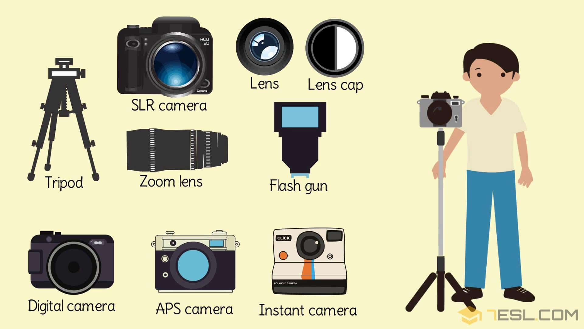 Photography Vocabulary Words Photography Terms With