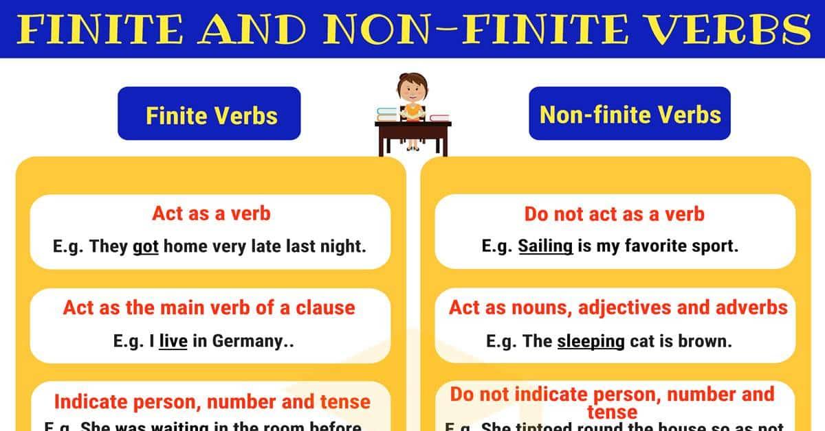Finite Verbs & Non Finite Verbs Useful Rules & Examples