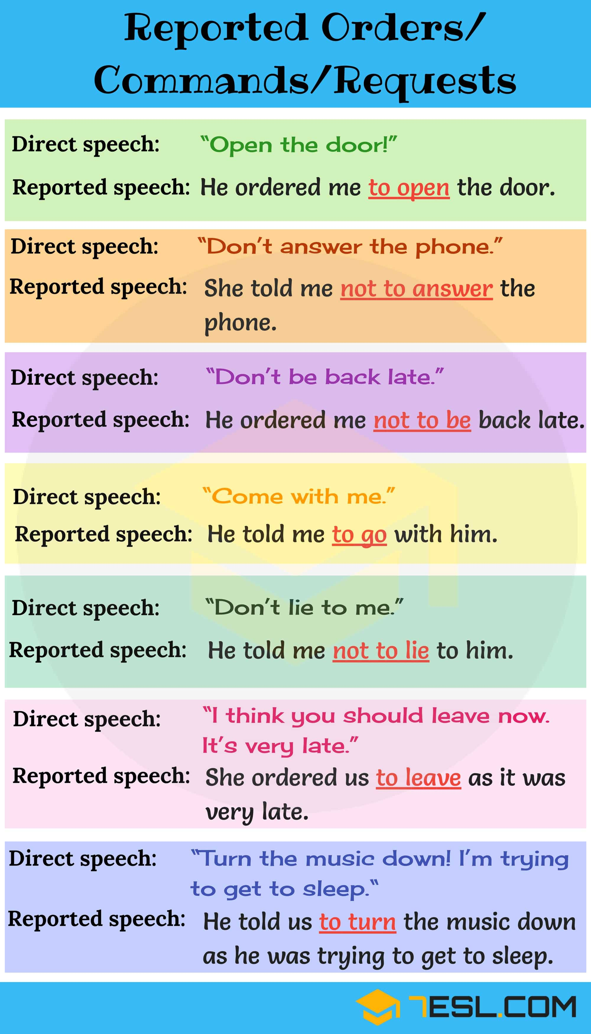 Reported Commands And Requests In English
