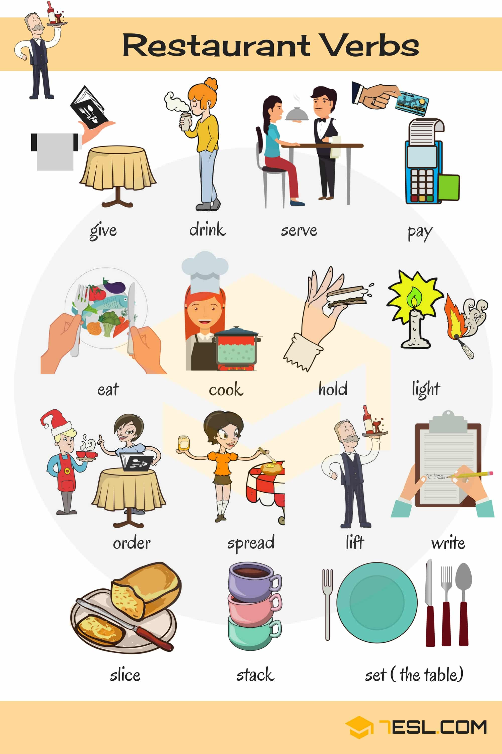 Restaurant Verbs In English At A Restaurant Vocabulary