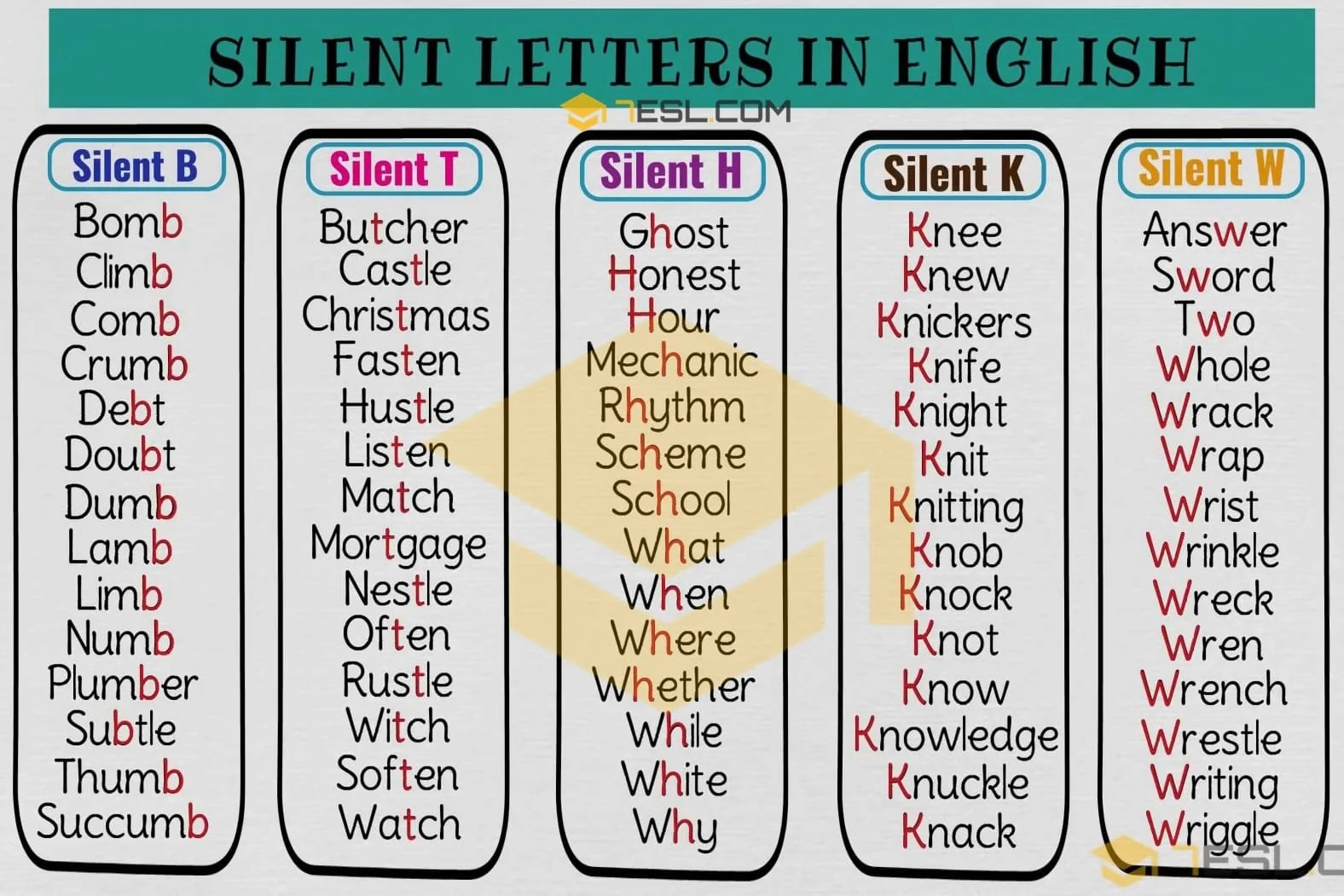 hight resolution of Words with Silent Letters from A-Z (with Pronunciation Video) • 7ESL