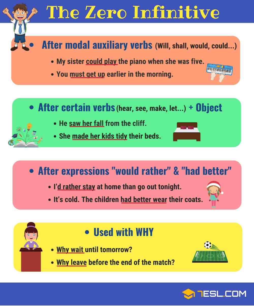 medium resolution of Infinitives: What Is An Infinitive? Functions \u0026 Examples • 7ESL