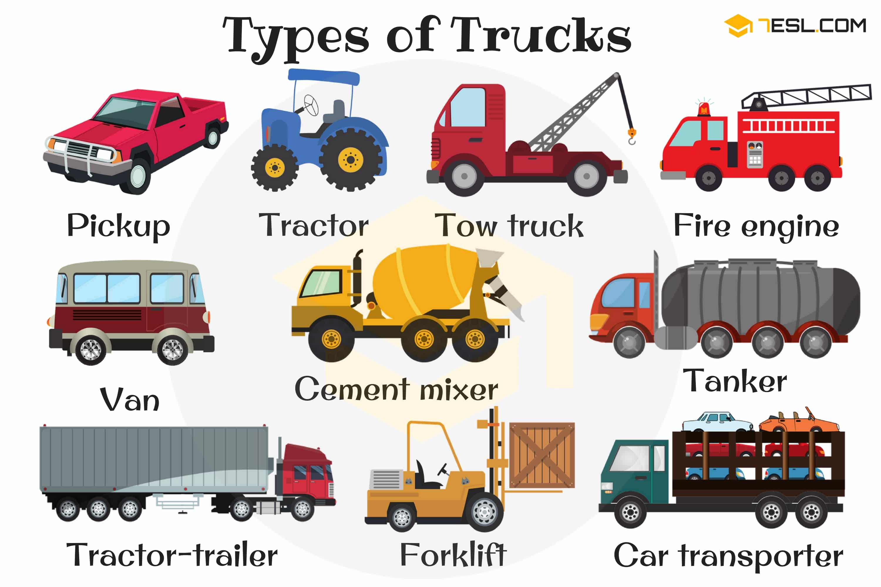 Transportation And Vehicles Vocabulary Words In English