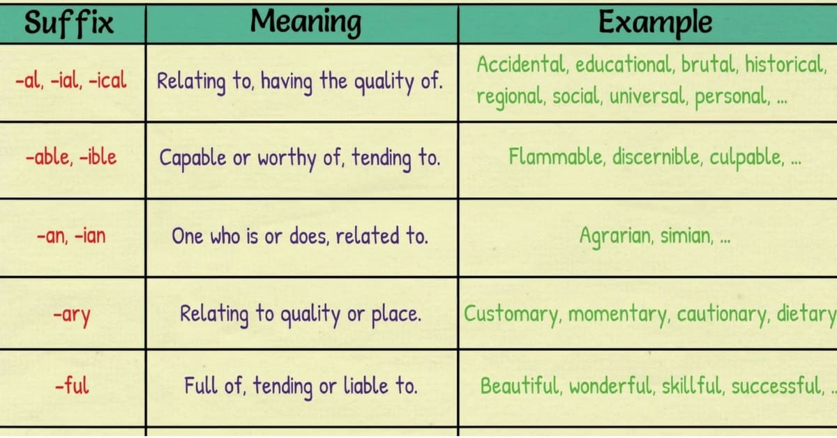 Common Adjective Suffixes In English Forming Adjectives