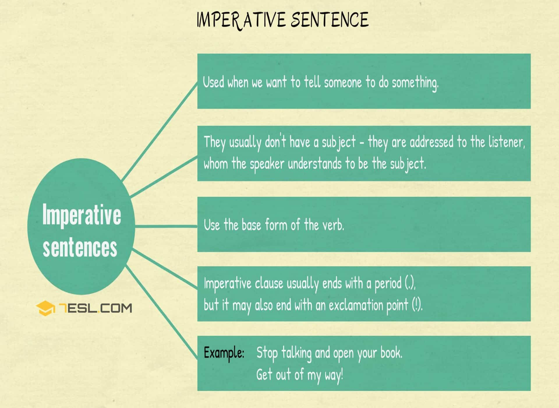 Imperative Sentence Definition And Examples Of Imperative