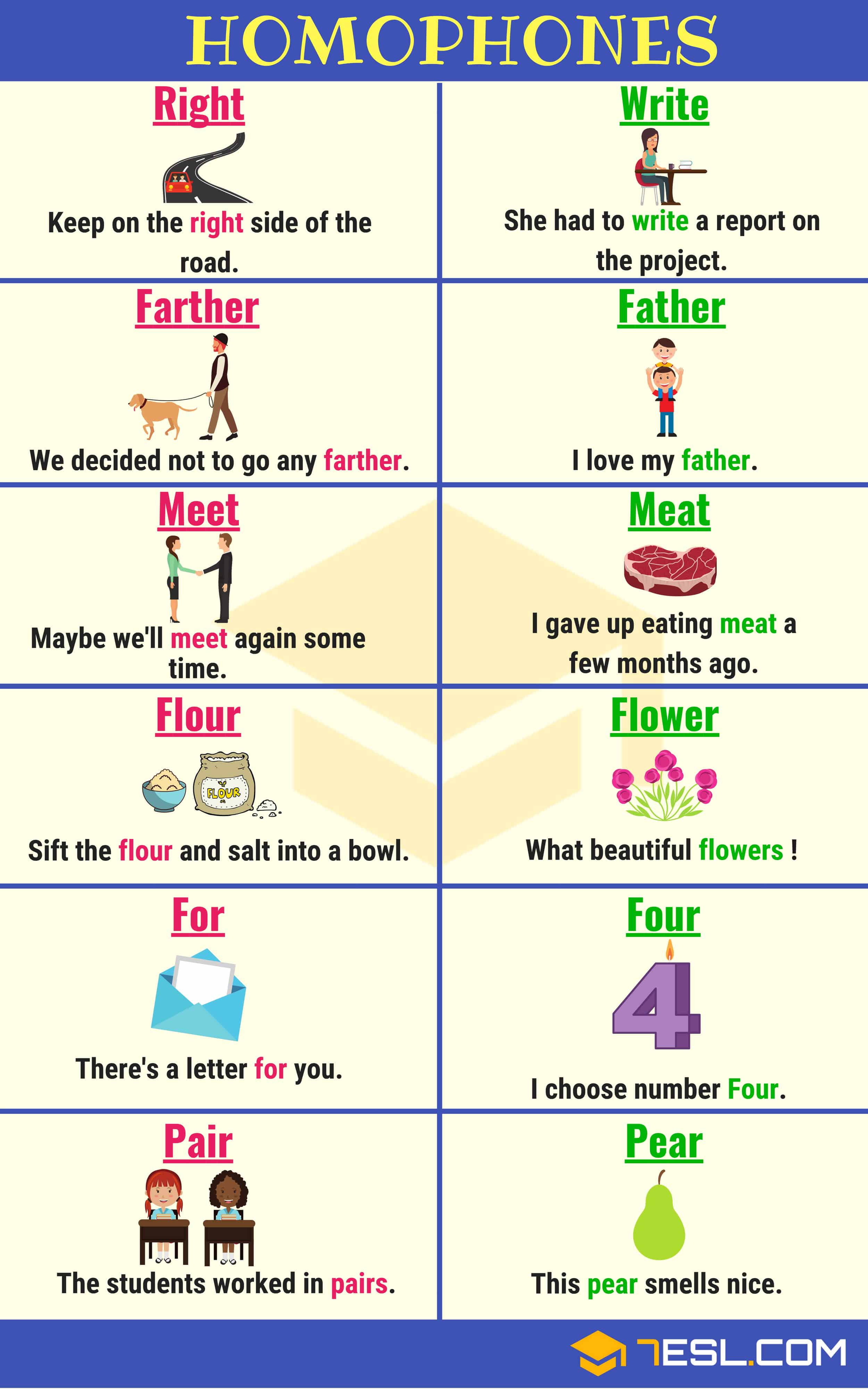 List Of 300 Homophones From A Z With Useful Examples