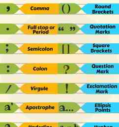 Punctuation Marks: Names [ 4000 x 3000 Pixel ]