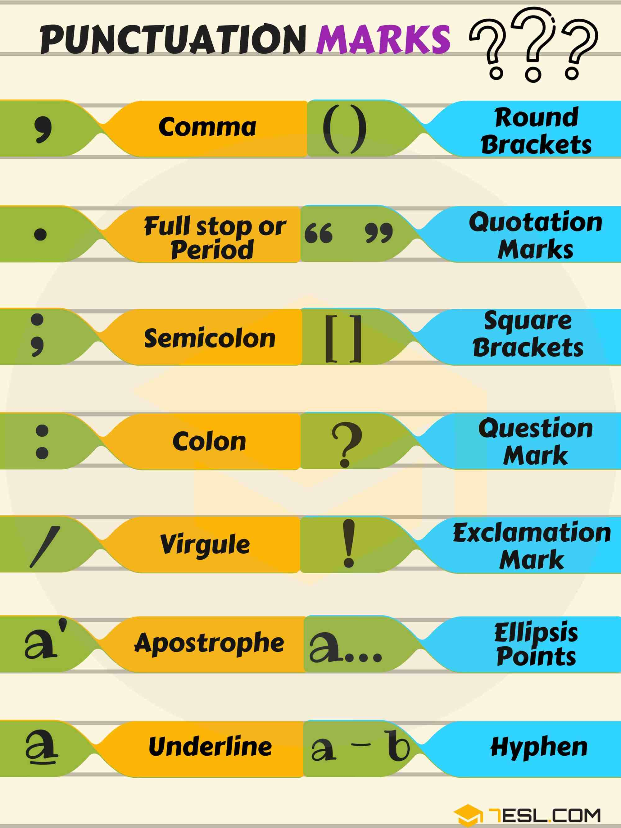 hight resolution of Punctuation Marks: Names