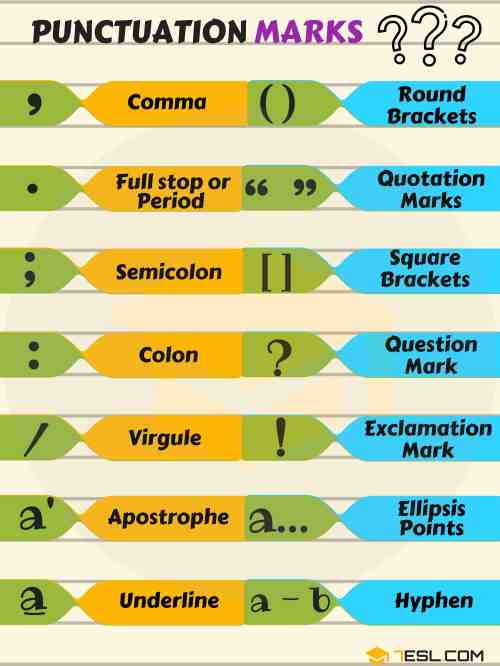 small resolution of Punctuation Marks: Names