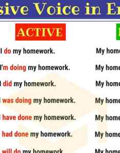 Passive voice rules for all tenses examples of active  also rh esl