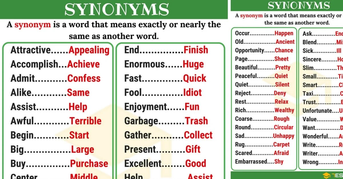 Synonym List of 250 Synonyms from AZ with Examples  7 E S L